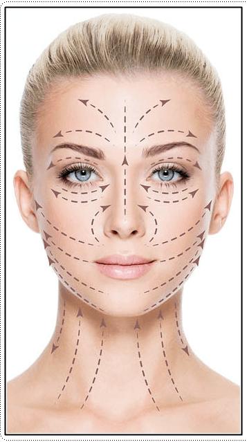 лимфодренажный массаж лицо